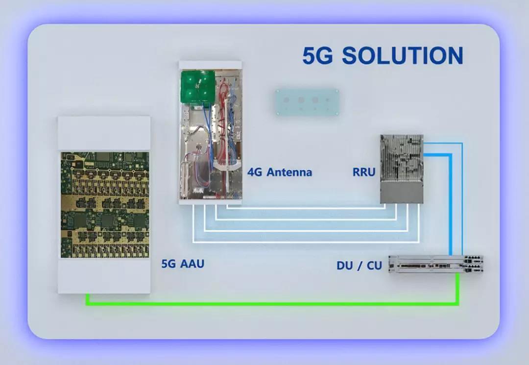 MWC20云参展| 金信诺5G联接技术创新汇报来了