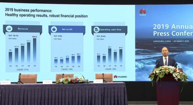 华为公布2019年年报:全年营收8588亿元 同比增长19%