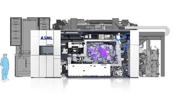 台积电获荷兰ASML公司26台EUV光刻机一半的订单