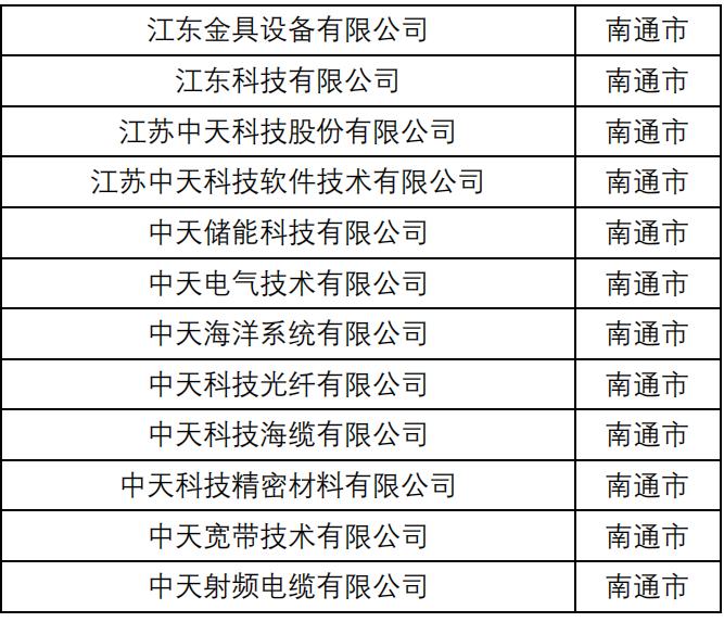 中天科技12家子公司入选首批江苏省科技型企业白名单