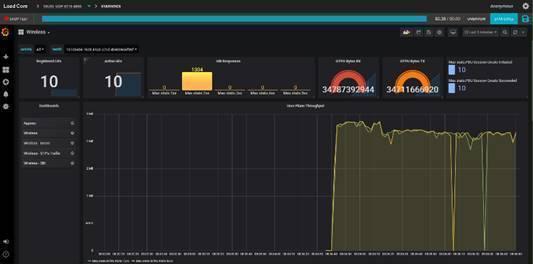 是德科技推出全新 5G 核心网测试解决方案 LoadCore