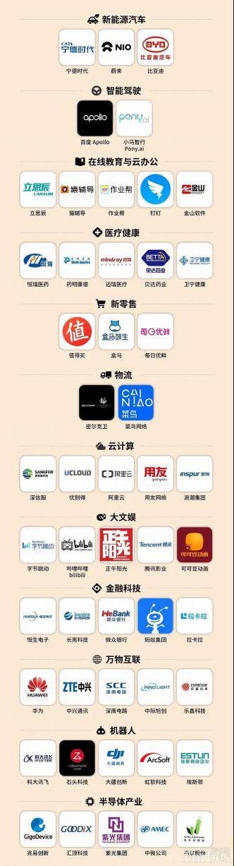 恭贺中际旭创荣登福布斯中国最具创新力企业榜