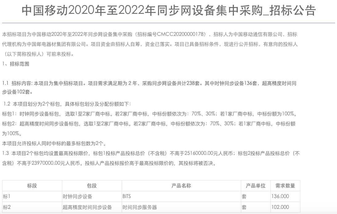 中国移动同步网设备集采:规模为238套,总限价5000万
