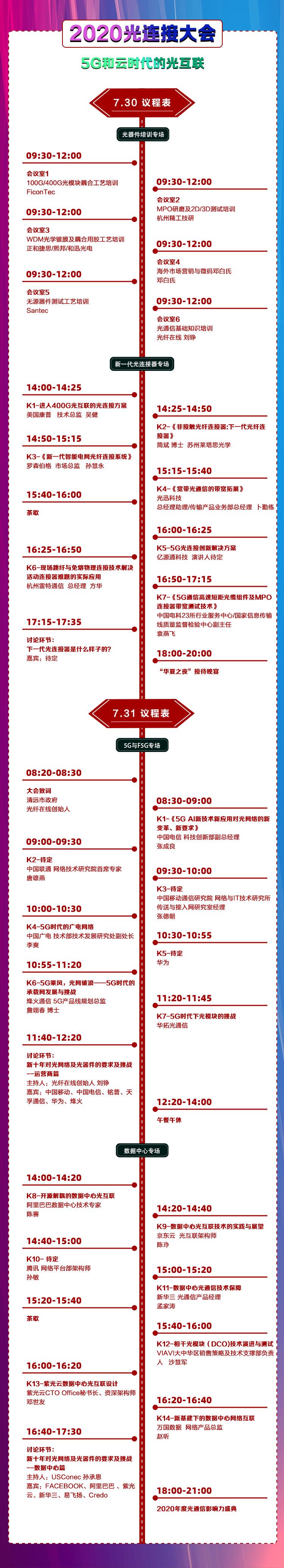 7月30~31.清远   2020光连接大会议程公布 报名火热进行中