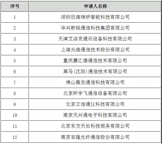 江西联通公布光纤熔接机采集名单