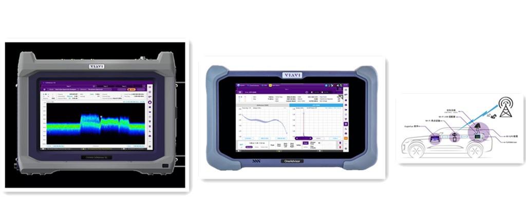 VIAVI测试产品组合再升级!5G部署不用再怕射频干扰!
