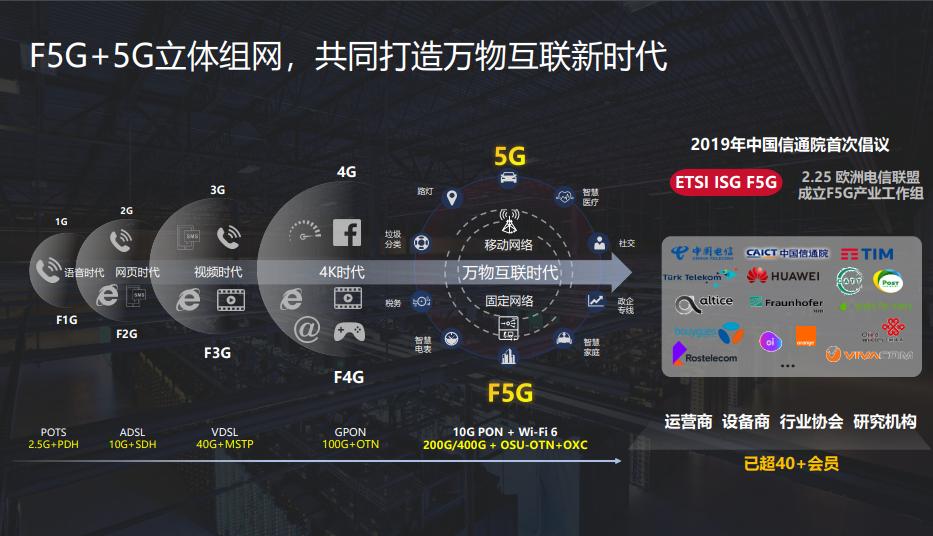 华为李涛:5G与F5G协同 开启品质体验时代