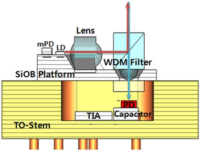 MRSI发布5G传输TO-can光子器件的创新装配自动化解决方案