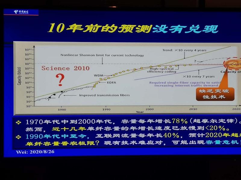 Optinet2020韦乐平谈干线光通信的发展 容量危机终将出现