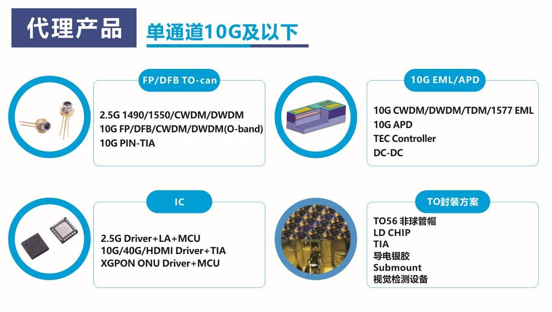 CIOE 2020   深圳品讯通信携25G/100G高速解决方案亮相