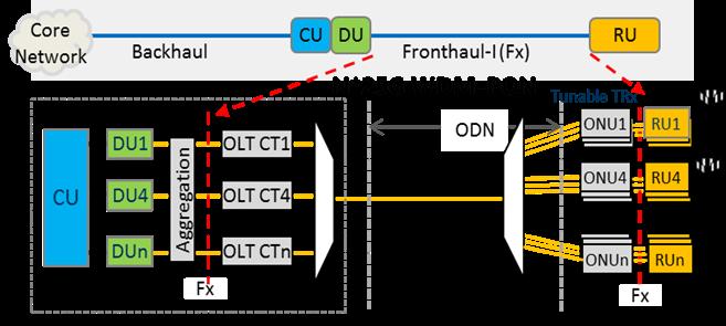 中国电信牵头的G.WDMPON.x系列国际标准在ITU-T成功立项