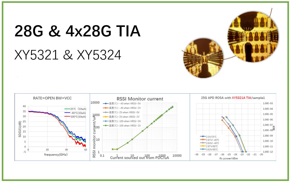 杭州芯耘光电:芯片和光器件产品为满足市场需求二次扩产