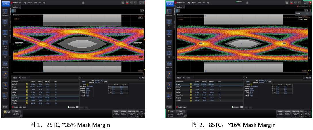武汉光博会2020 | 光梓科技展示全CMOS工艺制程工业级1x25G-DML 激光驱动芯片