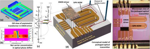 南安普敦团队基于光电融合技术实现100Gbps OOK模式硅光调制器