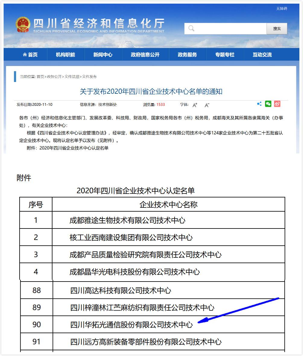 四川华拓技术中心顺利通过四川省企业技术中心认定
