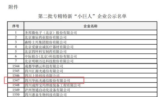 """华拓光通信荣获2020年度国家级专精特新""""小巨人""""企业称号"""