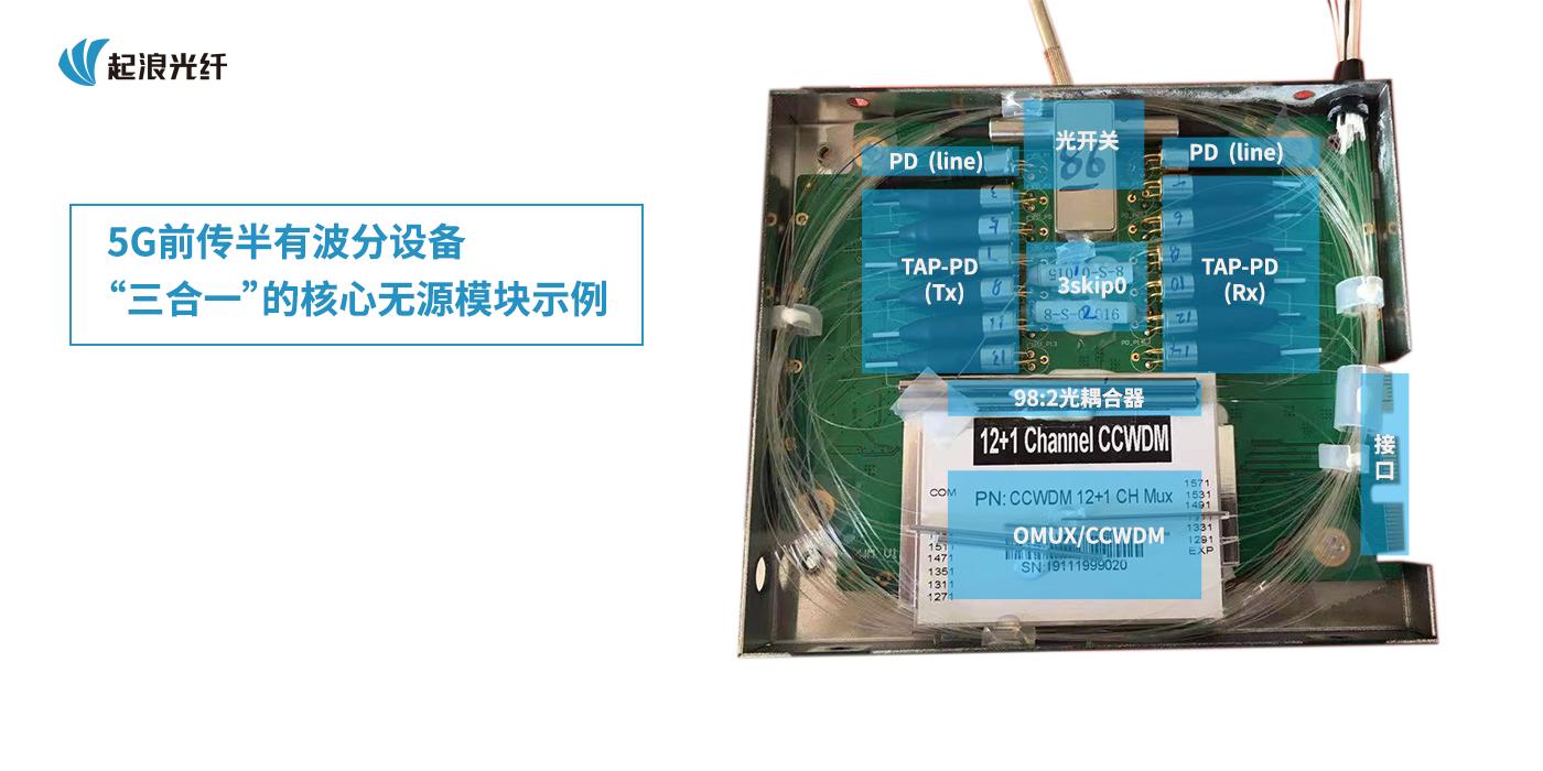 起浪光纤为5G半有源波分系统提供一站式光无源器件