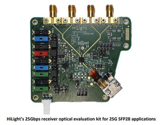 英国HiLight半导体推出CMOS工艺25Gbps驱动与接收芯片