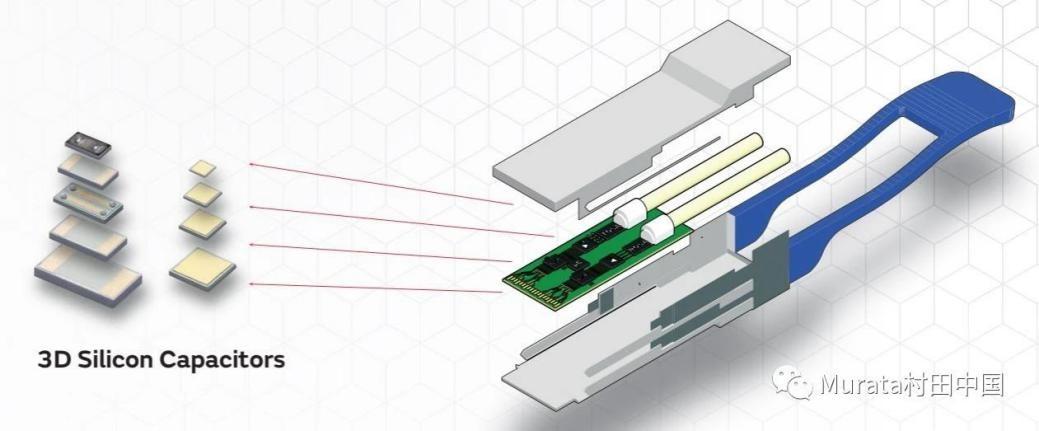 新品 | 湘海电子-村田发布用于超宽带传输光通信设备的硅电容器